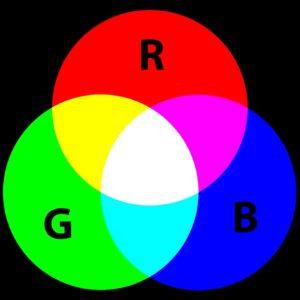 quantum dots rgb
