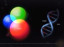 quantum dots samsung
