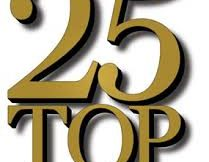 25 mejores softwares para senalizacion digital