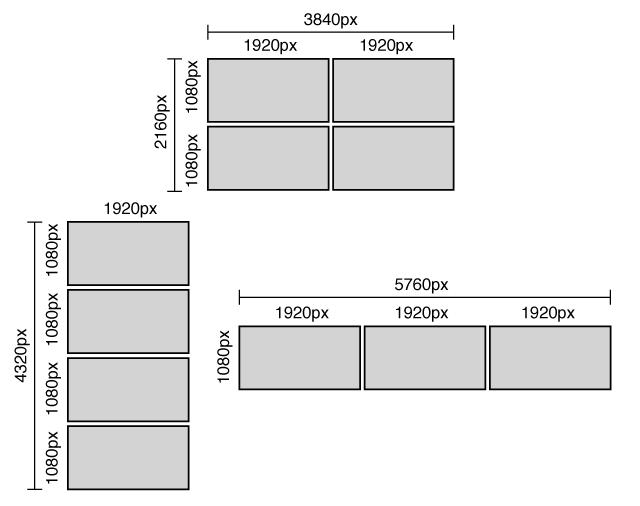 configurar video wall